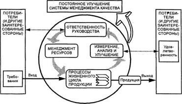 Контроль за качеством выпускаемой продукции